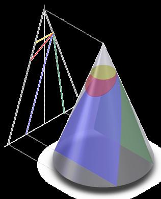 http://progettomatematica.dm.unibo.it/Curve%20celebri/grecia/coniche_file/sezioni.png